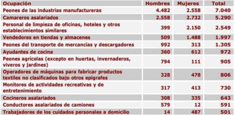 mercado de trabajo 2018